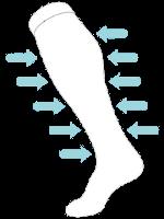 Compresión uniforme